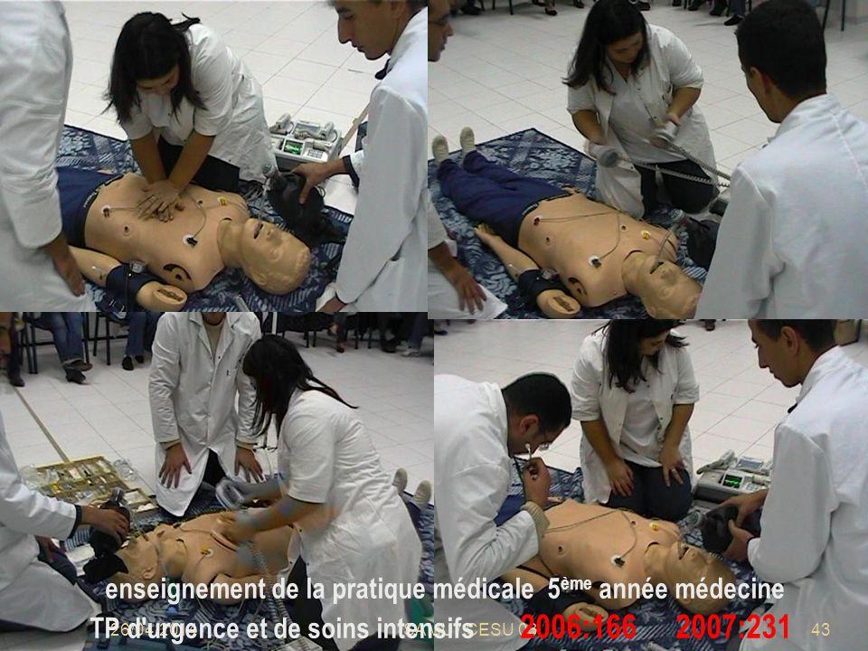 26/04/2014SAMU / CESU 0343 enseignement de la pratique médicale 5 ème année médecine TP d'urgence et de soins intensifs 2006:166 2007:231