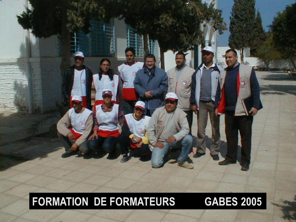 26/04/2014SAMU / CESU 0347 FORMATION DE FORMATEURS GABES 2005