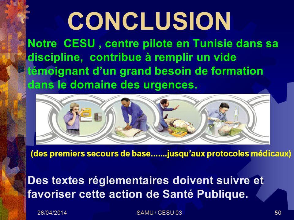 26/04/2014SAMU / CESU 0350 Notre CESU, centre pilote en Tunisie dans sa discipline, contribue à remplir un vide témoignant dun grand besoin de formati