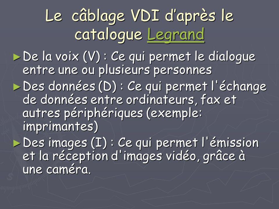 Le câblage VDI daprès le catalogue Legrand Legrand De la voix (V) : Ce qui permet le dialogue entre une ou plusieurs personnes De la voix (V) : Ce qui