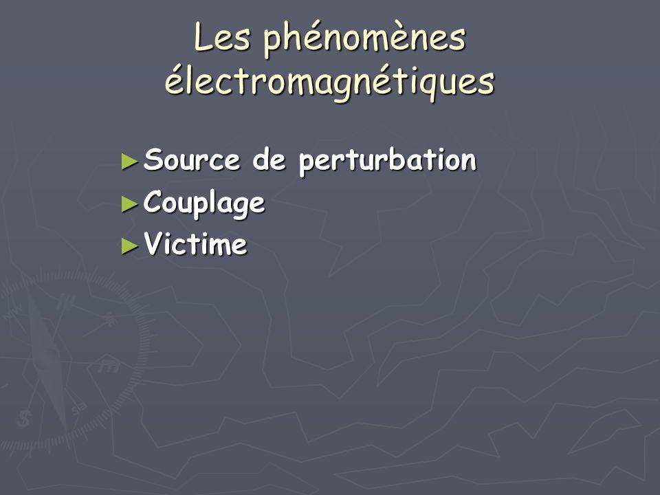 Les phénomènes électromagnétiques Source de perturbation Source de perturbation Couplage Couplage Victime Victime