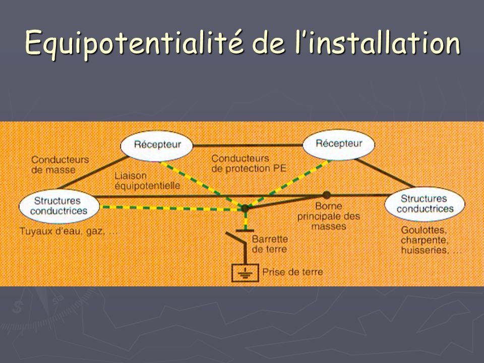 Equipotentialité de linstallation