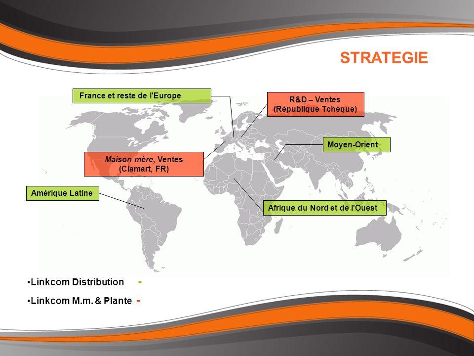 Linkcom Distribution - Linkcom M.m.