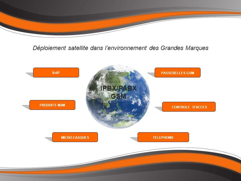 PASSERELLES GSM IPBX/PABX GSM CONTROLE DACCESMICRO-CASQUESTELEPHONIE PRODUITS M2MVoIP Déploiement satellite dans lenvironnement des Grandes Marques