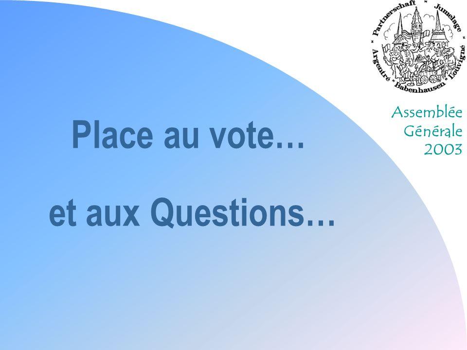 Assemblée Générale 2003 Place au vote… et aux Questions…