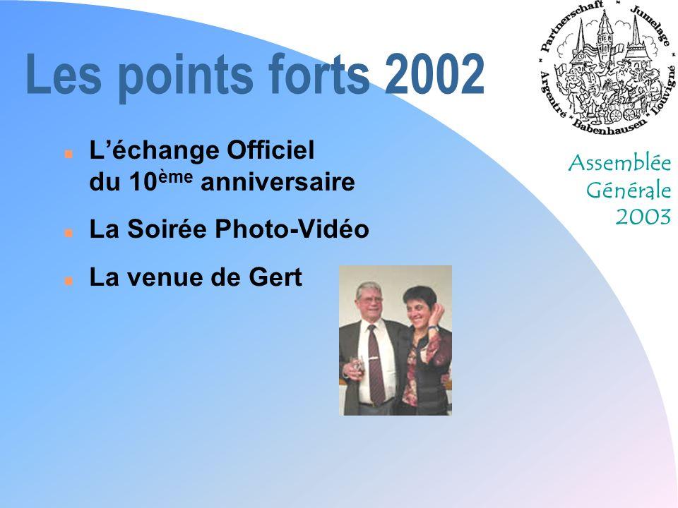 Assemblée Générale 2003 Les points forts 2002 n Léchange Officiel du 10 ème anniversaire n La Soirée Photo-Vidéo n La venue de Gert