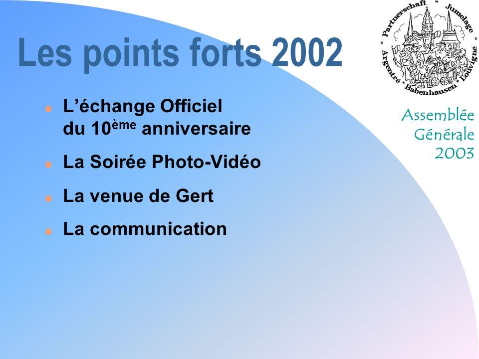 Assemblée Générale 2003 Les points forts 2002 n Léchange Officiel du 10 ème anniversaire n La Soirée Photo-Vidéo n La venue de Gert n La communication