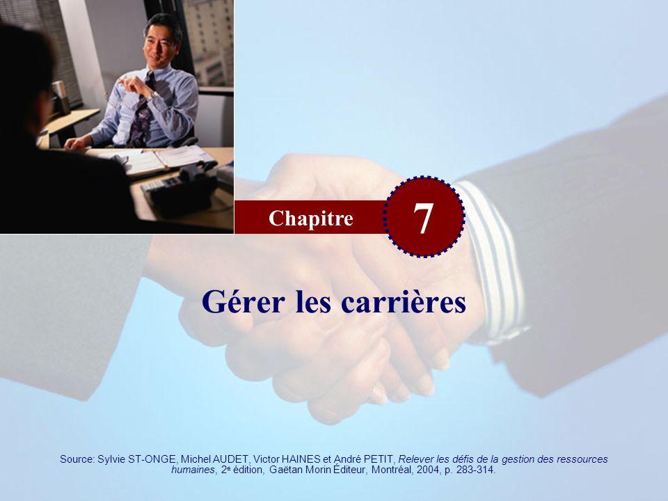 Chapitre 7 Gérer les carrières Source: Sylvie ST-ONGE, Michel AUDET, Victor HAINES et André PETIT, Relever les défis de la gestion des ressources huma