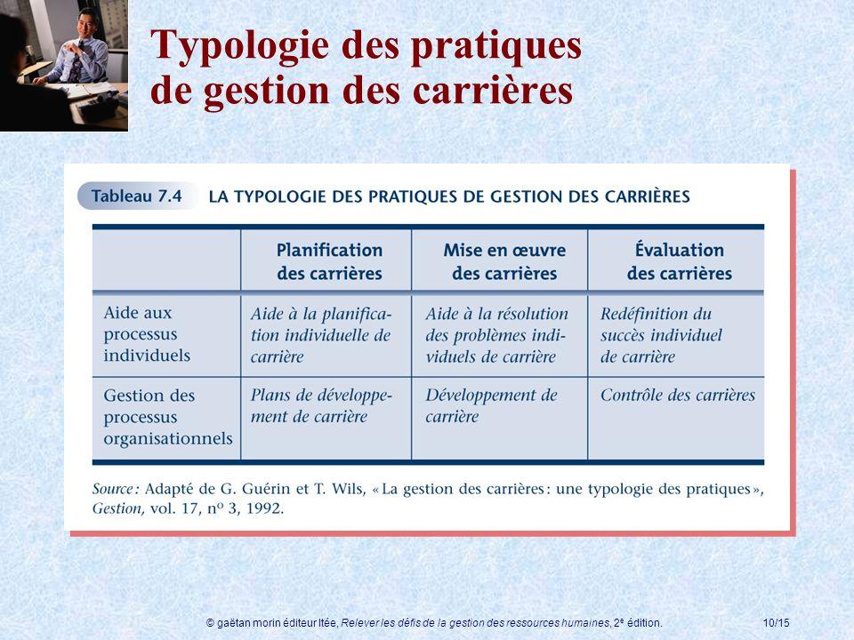 © gaëtan morin éditeur ltée, Relever les défis de la gestion des ressources humaines, 2 e édition.10/15 Typologie des pratiques de gestion des carrièr