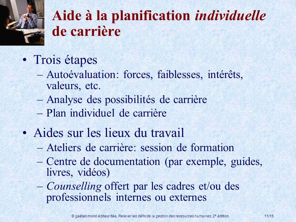 © gaëtan morin éditeur ltée, Relever les défis de la gestion des ressources humaines, 2 e édition.11/15 Aide à la planification individuelle de carriè