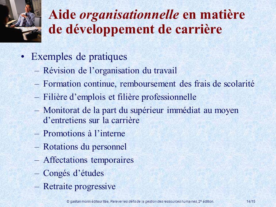 © gaëtan morin éditeur ltée, Relever les défis de la gestion des ressources humaines, 2 e édition.14/15 Aide organisationnelle en matière de développe