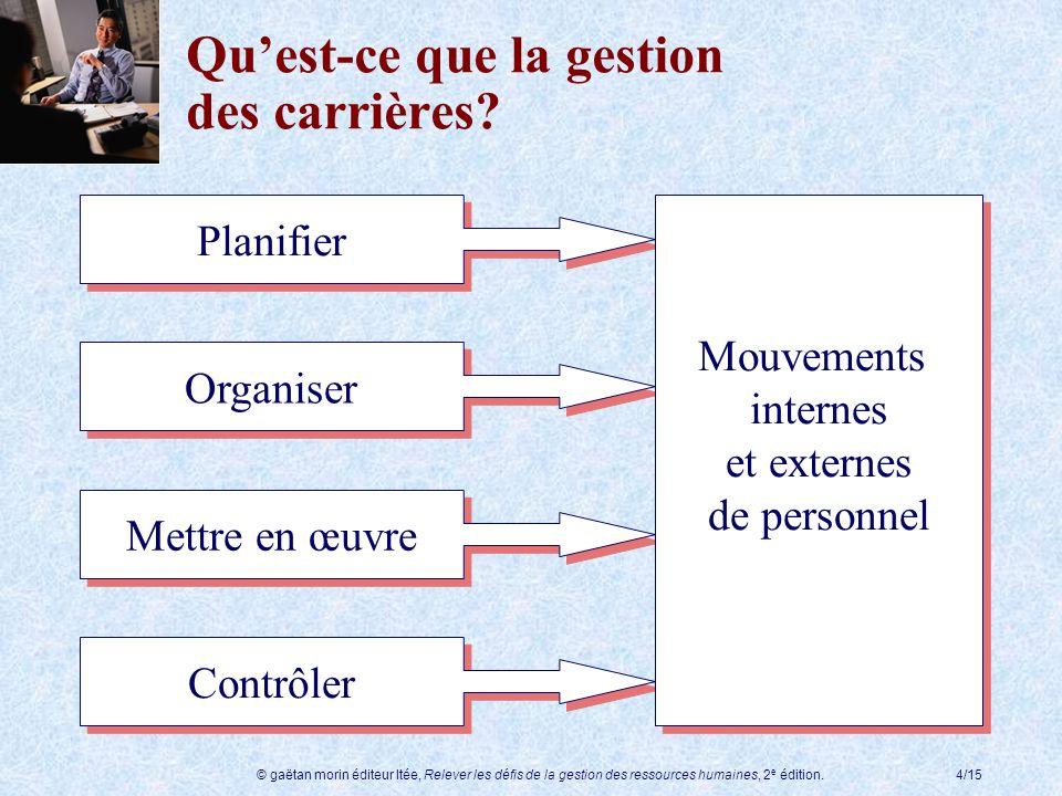 © gaëtan morin éditeur ltée, Relever les défis de la gestion des ressources humaines, 2 e édition.4/15 Planifier Organiser Mettre en œuvre Contrôler M