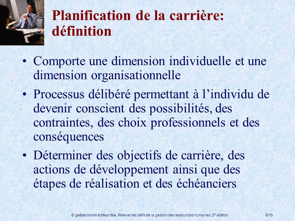© gaëtan morin éditeur ltée, Relever les défis de la gestion des ressources humaines, 2 e édition.6/15 Planification de la carrière: définition Compor