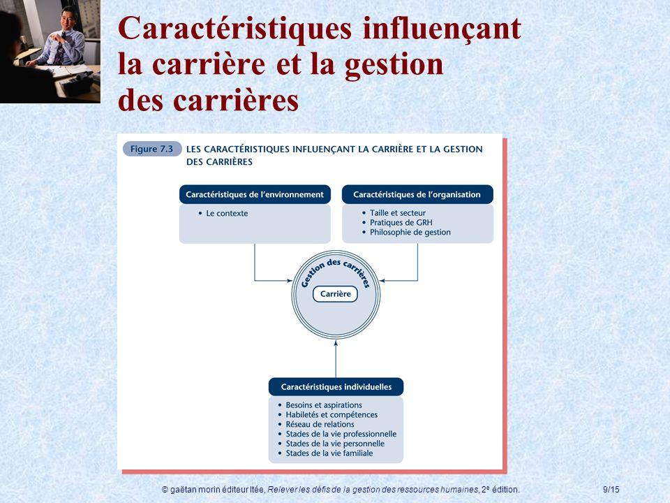 © gaëtan morin éditeur ltée, Relever les défis de la gestion des ressources humaines, 2 e édition.9/15 Caractéristiques influençant la carrière et la