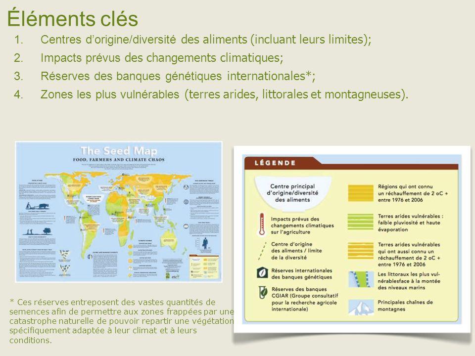 Éléments clés Centres dorigine/diversité des aliments (incluant leurs limites); Impacts prévus des changements climatiques; Réserves des banques génétiques internationales*; Zones les plus vulnérables (terres arides, littorales et montagneuses).