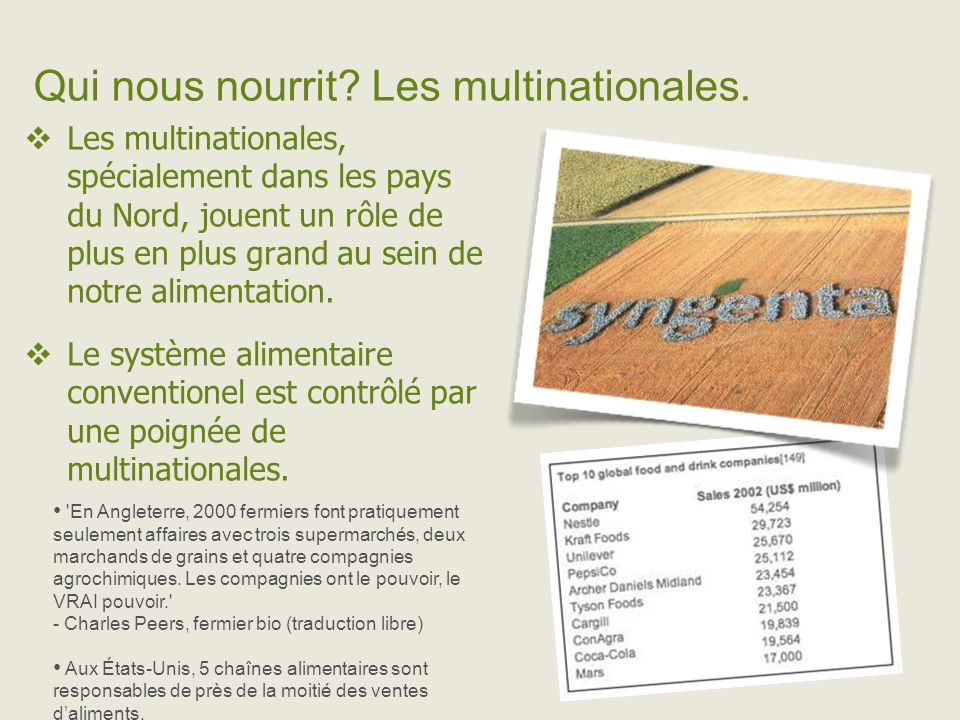 Qui nous nourrit. Les multinationales.