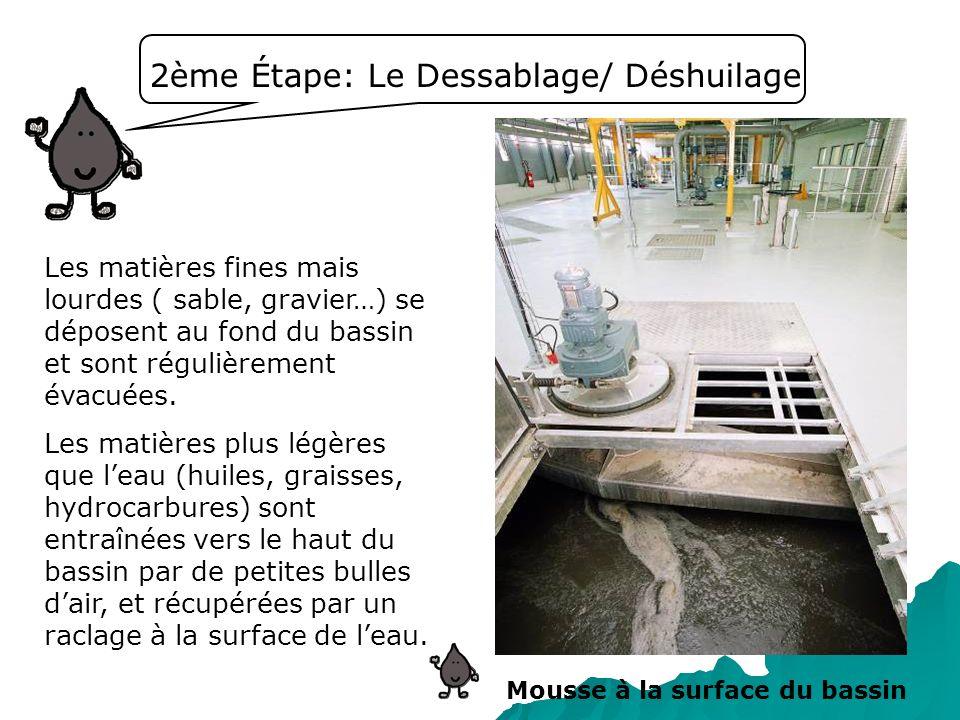 2ème Étape: Le Dessablage/ Déshuilage Les matières fines mais lourdes ( sable, gravier…) se déposent au fond du bassin et sont régulièrement évacuées.