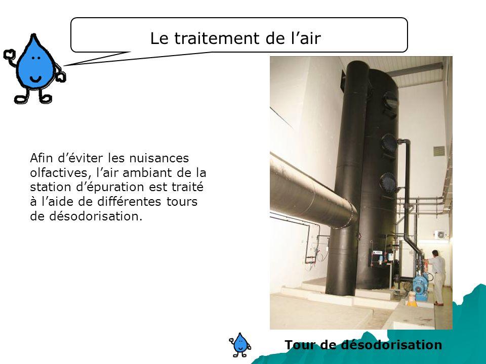 Le traitement de lair Afin déviter les nuisances olfactives, lair ambiant de la station dépuration est traité à laide de différentes tours de désodori