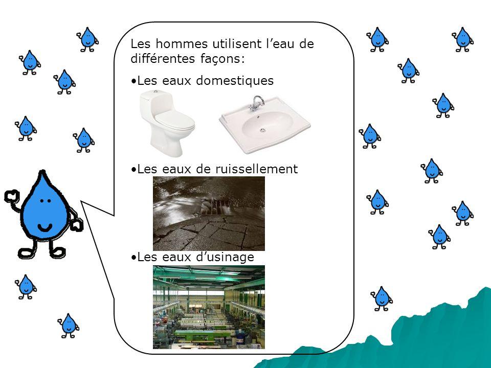 Les hommes utilisent leau de différentes façons: Les eaux domestiques Les eaux de ruissellement Les eaux dusinage