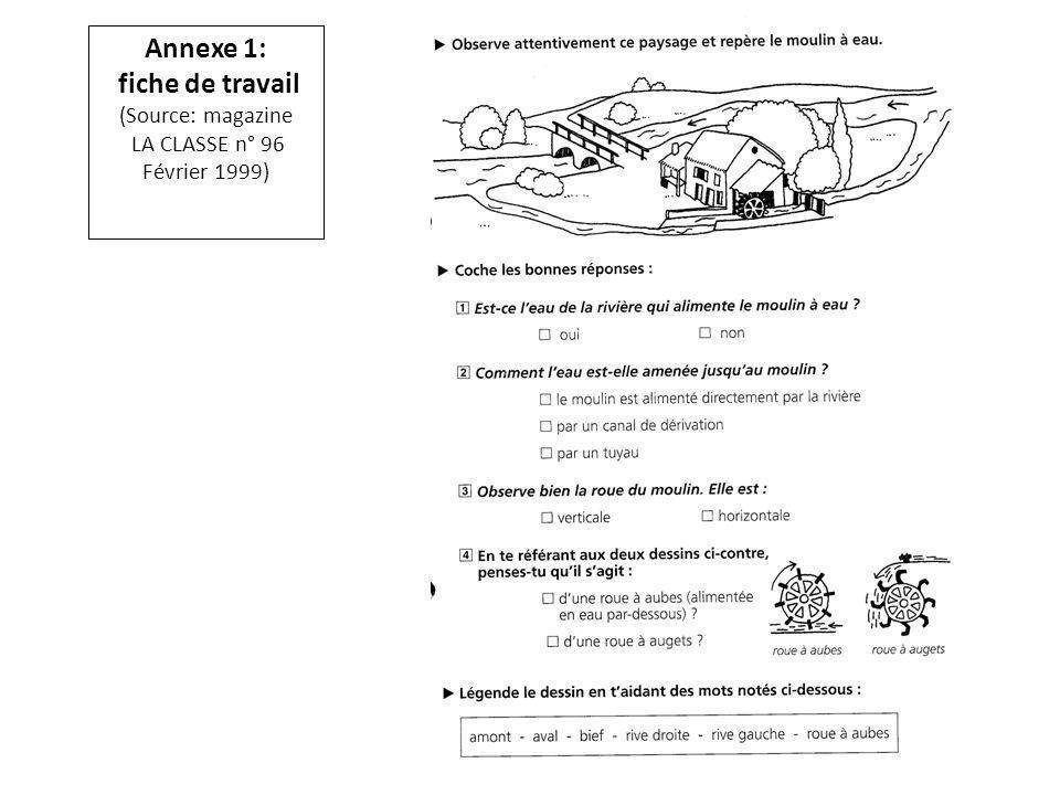 Annexe 1: fiche de travail (Source: magazine LA CLASSE n° 96 Février 1999)