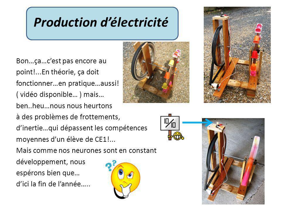 Production délectricité Bon…ça…cest pas encore au point!...En théorie, ça doit fonctionner…en pratique…aussi! ( vidéo disponible… ) mais… ben..heu…nou
