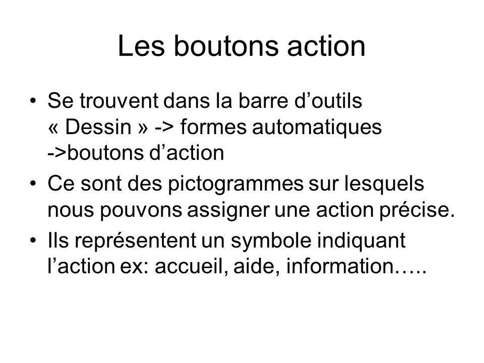 Les boutons action Se trouvent dans la barre doutils « Dessin » -> formes automatiques ->boutons daction Ce sont des pictogrammes sur lesquels nous pouvons assigner une action précise.