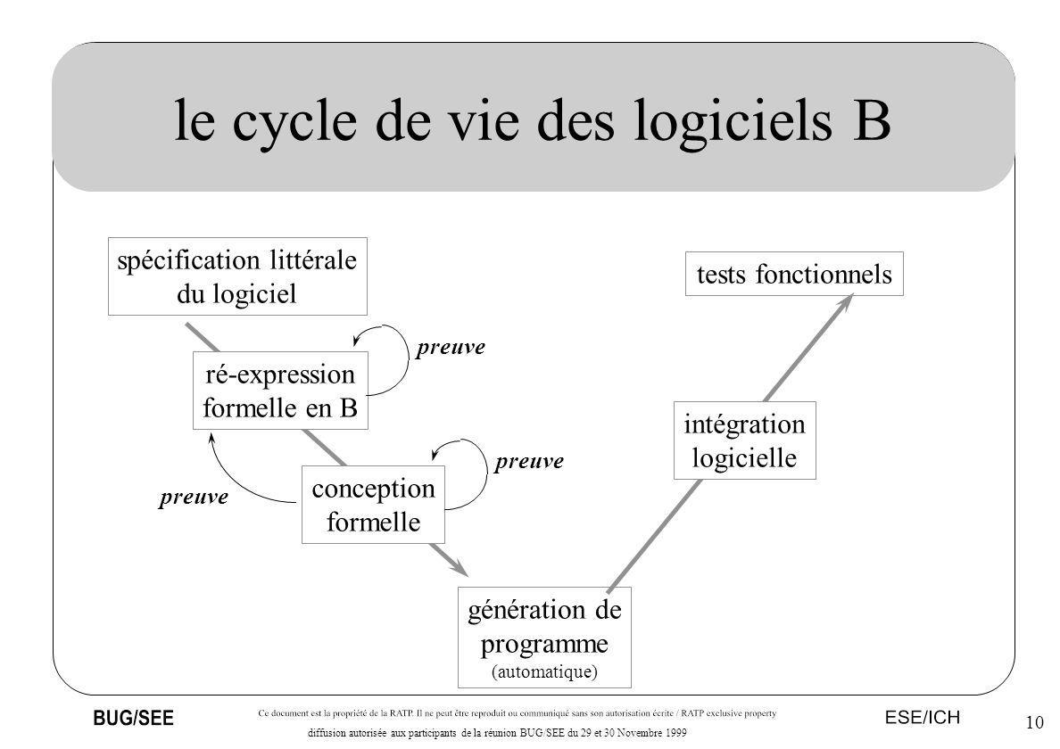 10 diffusion autorisée aux participants de la réunion BUG/SEE du 29 et 30 Novembre 1999 le cycle de vie des logiciels B spécification littérale du log