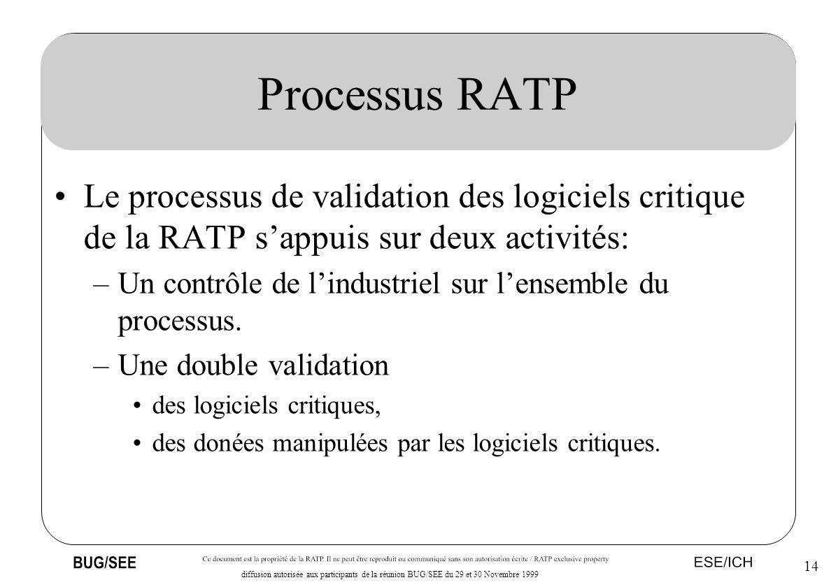 14 diffusion autorisée aux participants de la réunion BUG/SEE du 29 et 30 Novembre 1999 Processus RATP Le processus de validation des logiciels critiq