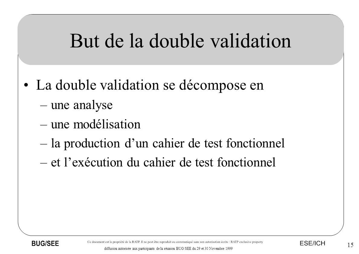 15 diffusion autorisée aux participants de la réunion BUG/SEE du 29 et 30 Novembre 1999 But de la double validation La double validation se décompose