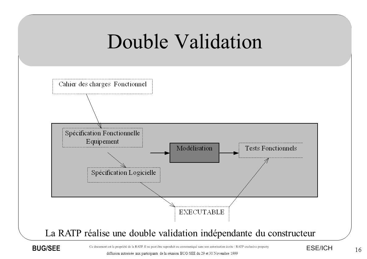 16 diffusion autorisée aux participants de la réunion BUG/SEE du 29 et 30 Novembre 1999 Double Validation La RATP réalise une double validation indépe
