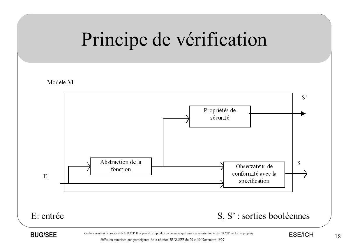 18 diffusion autorisée aux participants de la réunion BUG/SEE du 29 et 30 Novembre 1999 Principe de vérification E: entréeS, S : sorties booléennes