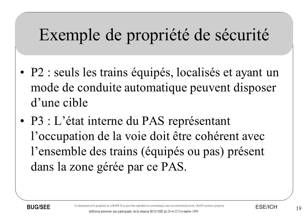 19 diffusion autorisée aux participants de la réunion BUG/SEE du 29 et 30 Novembre 1999 Exemple de propriété de sécurité P2 : seuls les trains équipés