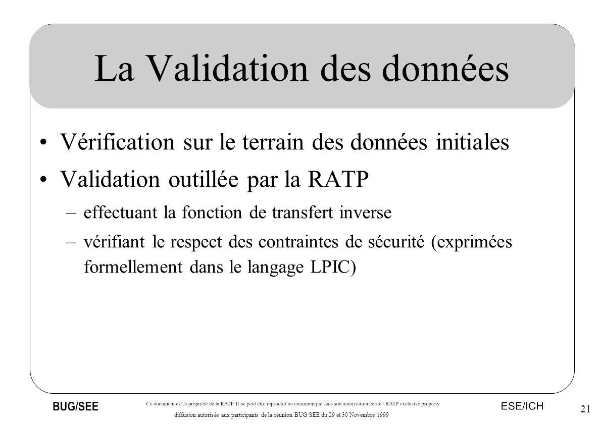 21 diffusion autorisée aux participants de la réunion BUG/SEE du 29 et 30 Novembre 1999 La Validation des données Vérification sur le terrain des donn