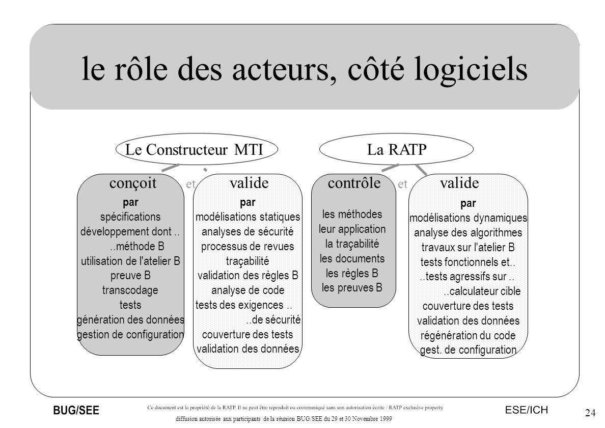 24 diffusion autorisée aux participants de la réunion BUG/SEE du 29 et 30 Novembre 1999 le rôle des acteurs, côté logiciels Le Constructeur MTILa RATP