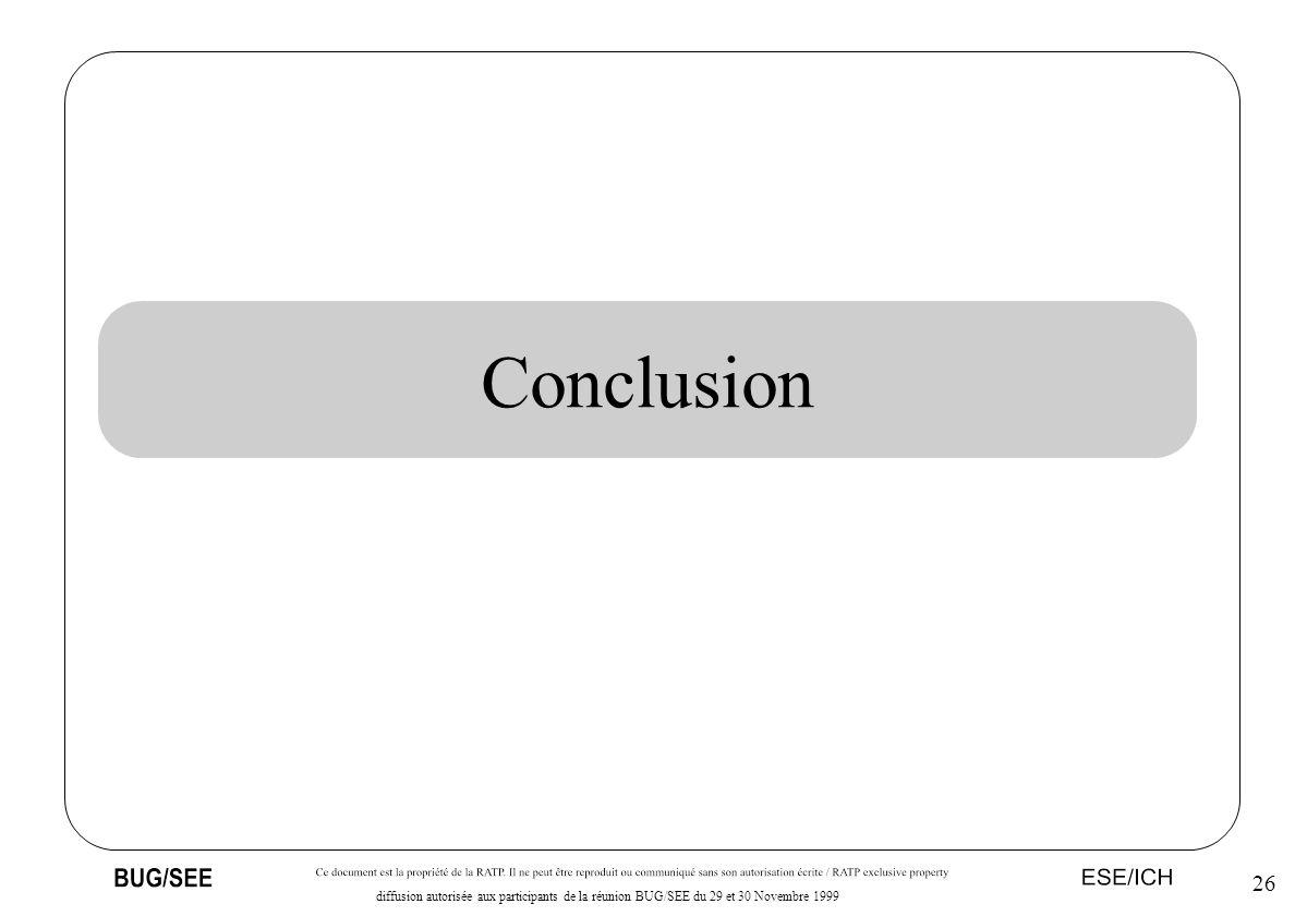 26 diffusion autorisée aux participants de la réunion BUG/SEE du 29 et 30 Novembre 1999 Conclusion
