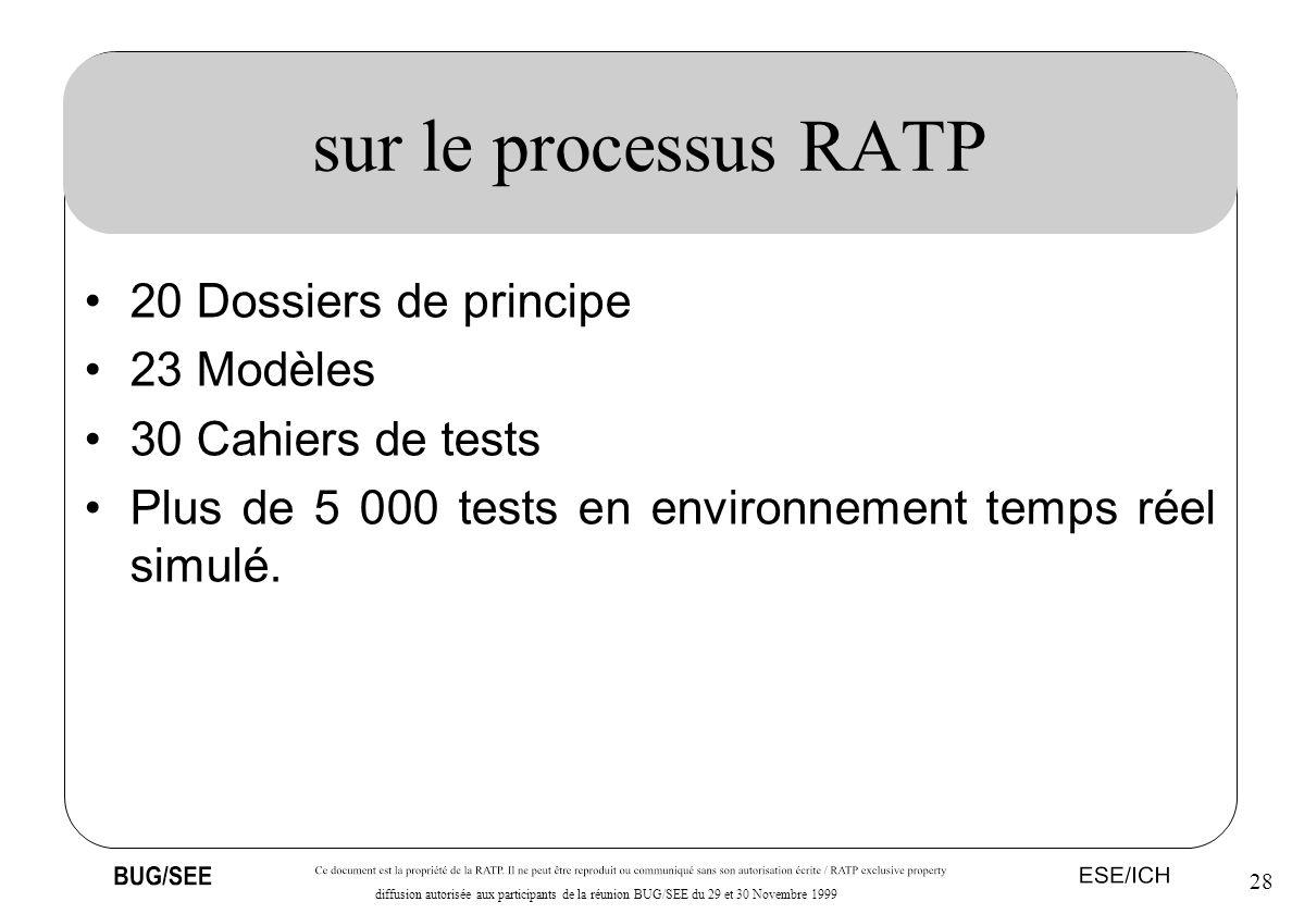 28 diffusion autorisée aux participants de la réunion BUG/SEE du 29 et 30 Novembre 1999 sur le processus RATP 20 Dossiers de principe 23 Modèles 30 Ca