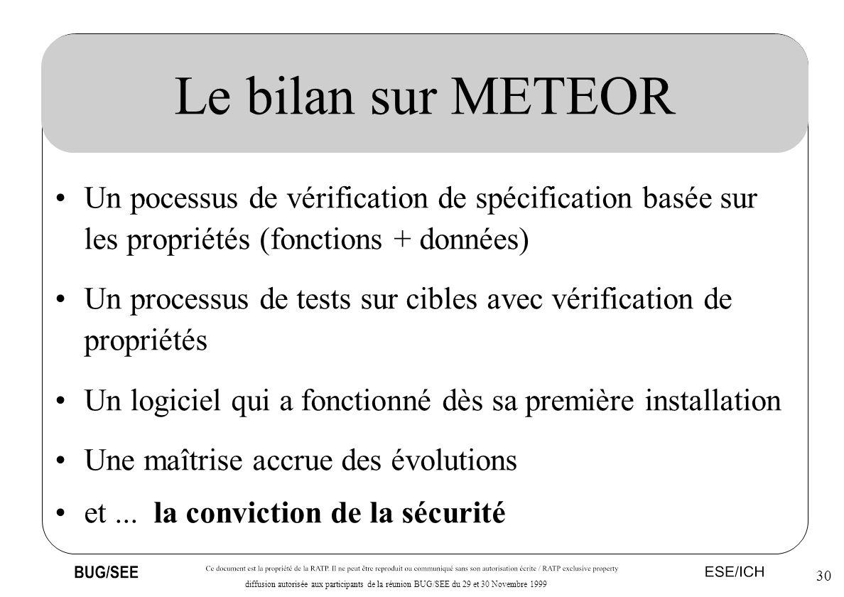 30 diffusion autorisée aux participants de la réunion BUG/SEE du 29 et 30 Novembre 1999 Le bilan sur METEOR Un pocessus de vérification de spécificati