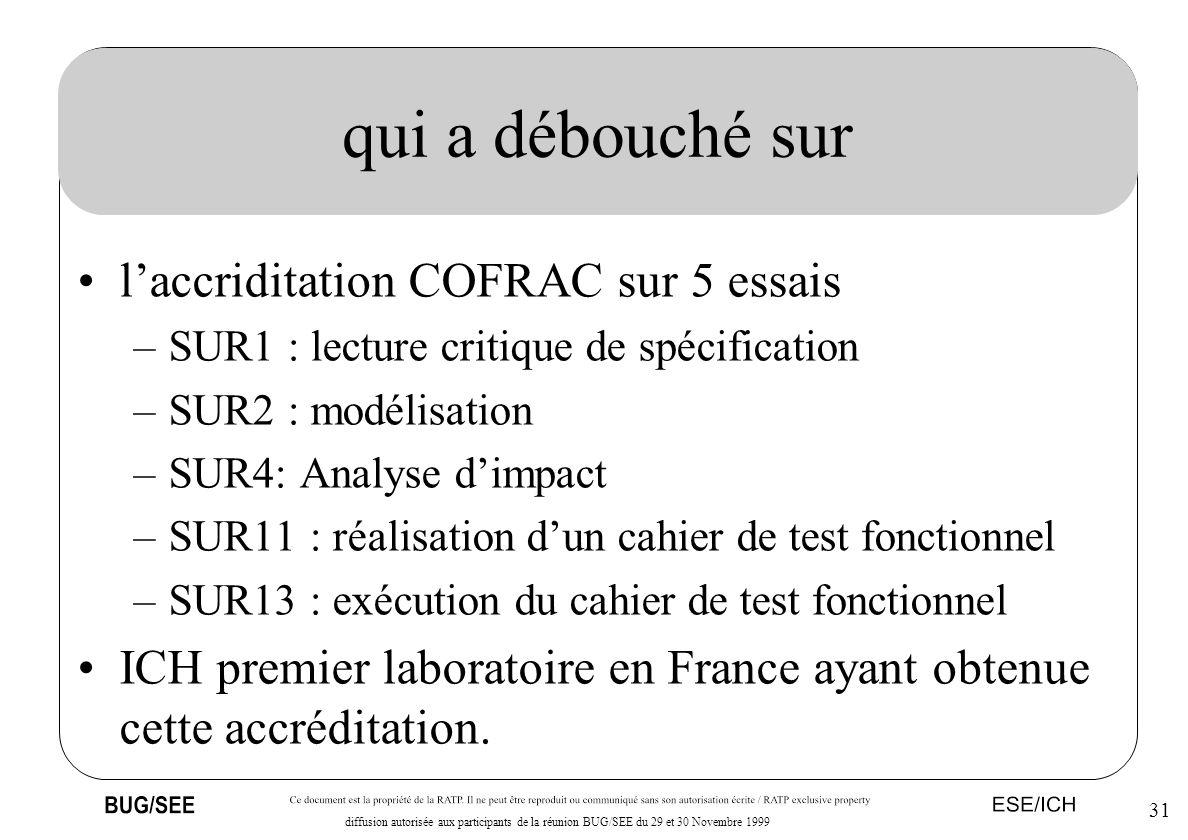 31 diffusion autorisée aux participants de la réunion BUG/SEE du 29 et 30 Novembre 1999 qui a débouché sur laccriditation COFRAC sur 5 essais –SUR1 :