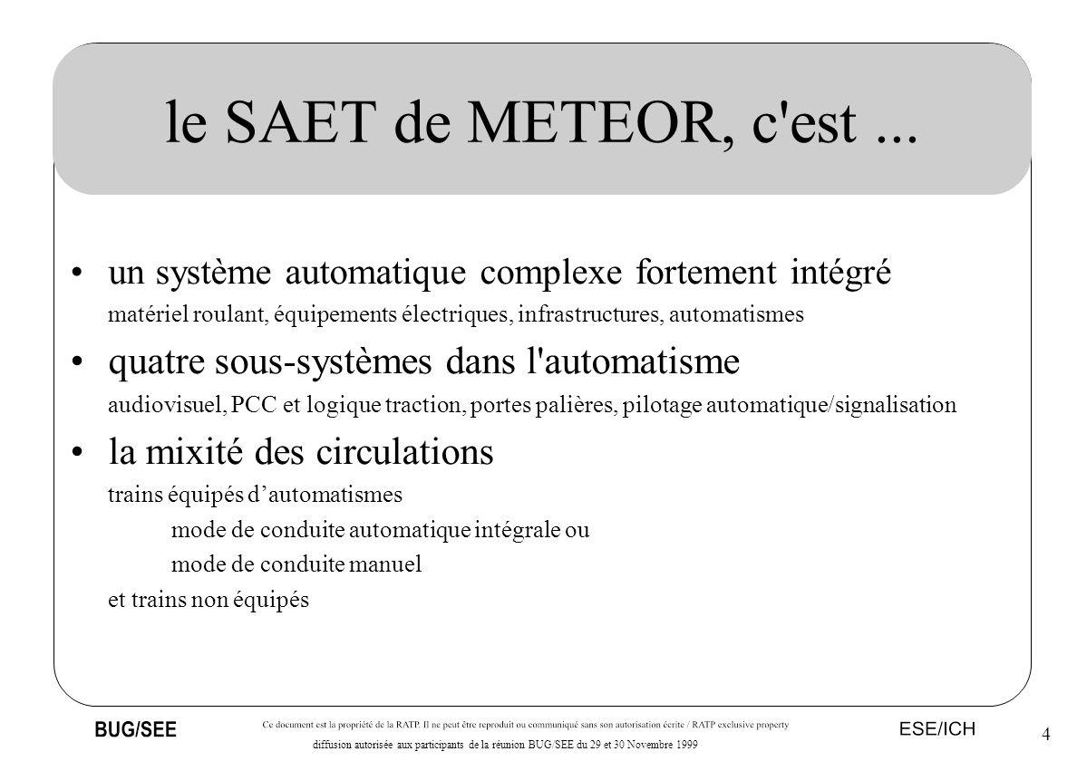 4 diffusion autorisée aux participants de la réunion BUG/SEE du 29 et 30 Novembre 1999 le SAET de METEOR, c'est... un système automatique complexe for