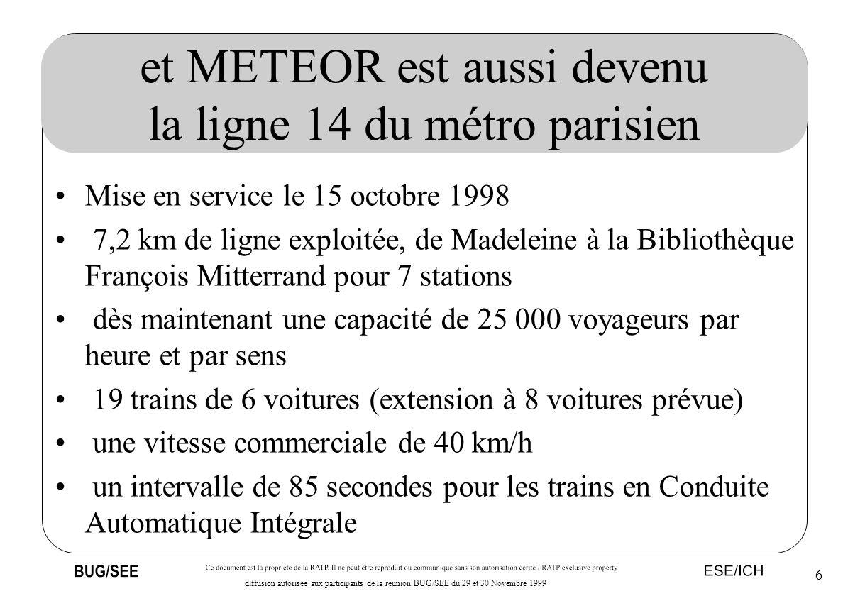 17 diffusion autorisée aux participants de la réunion BUG/SEE du 29 et 30 Novembre 1999 Modélisation La RATP utilise actuellement deux méthodes pour la modélisation ASA, ASA+ : SADT Automate étendue communicant Noyau de vérification ELSIR : Réseau de pétri