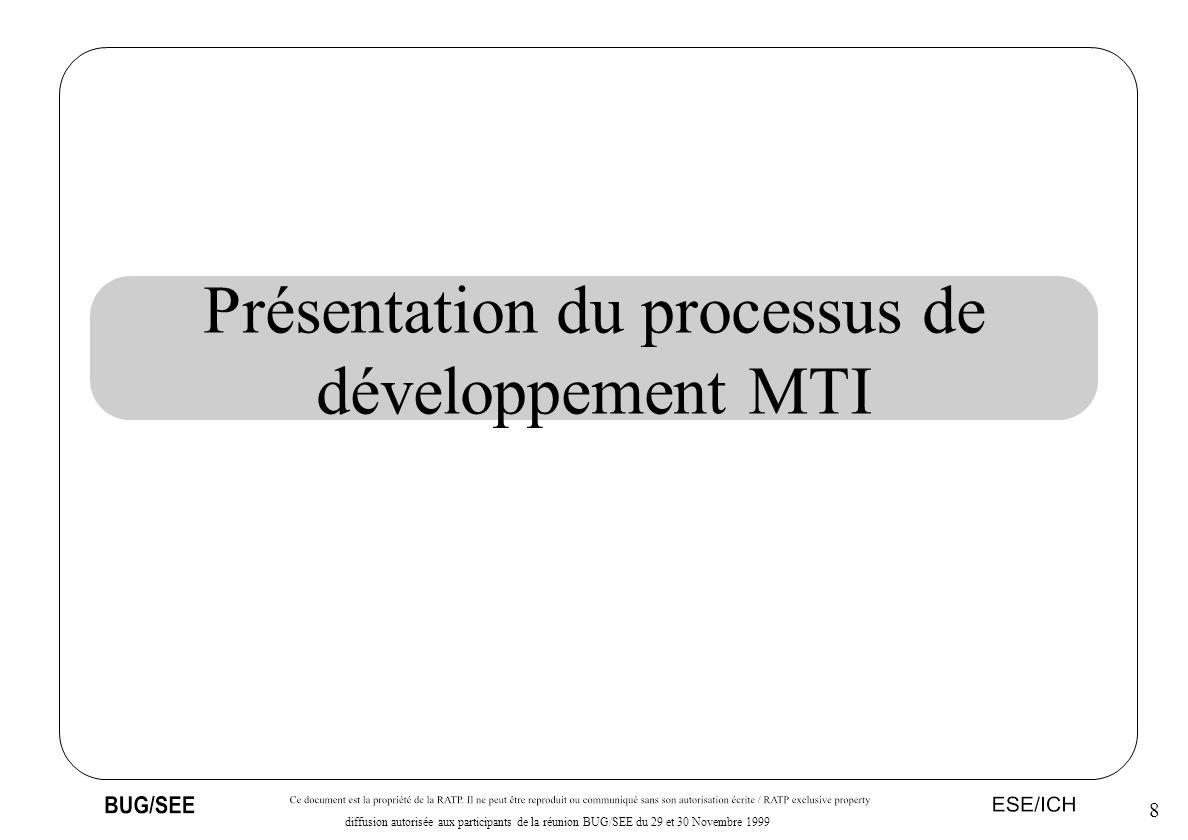 8 diffusion autorisée aux participants de la réunion BUG/SEE du 29 et 30 Novembre 1999 Présentation du processus de développement MTI