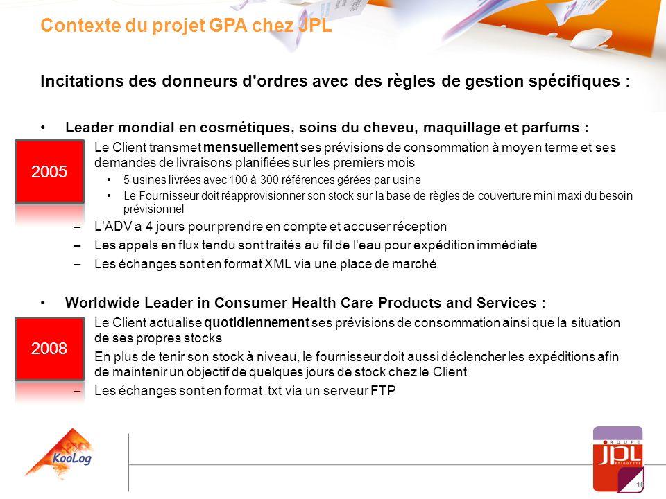 16 Contexte du projet GPA chez JPL Incitations des donneurs d'ordres avec des règles de gestion spécifiques : Leader mondial en cosmétiques, soins du