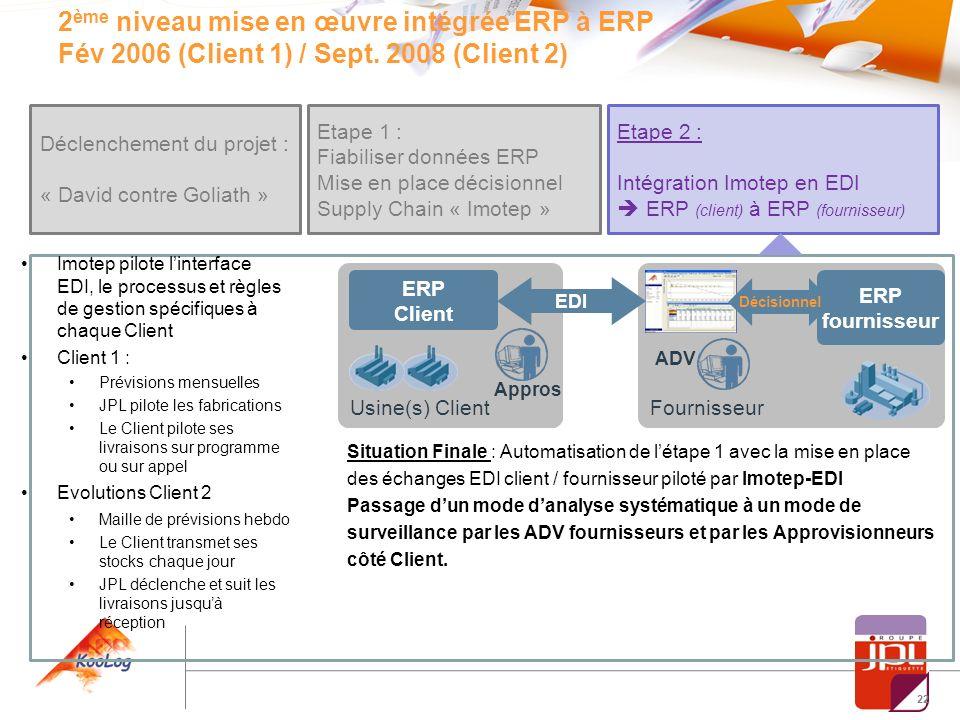 22 2 ème niveau mise en œuvre intégrée ERP à ERP Fév 2006 (Client 1) / Sept. 2008 (Client 2) Déclenchement du projet : « David contre Goliath » Etape