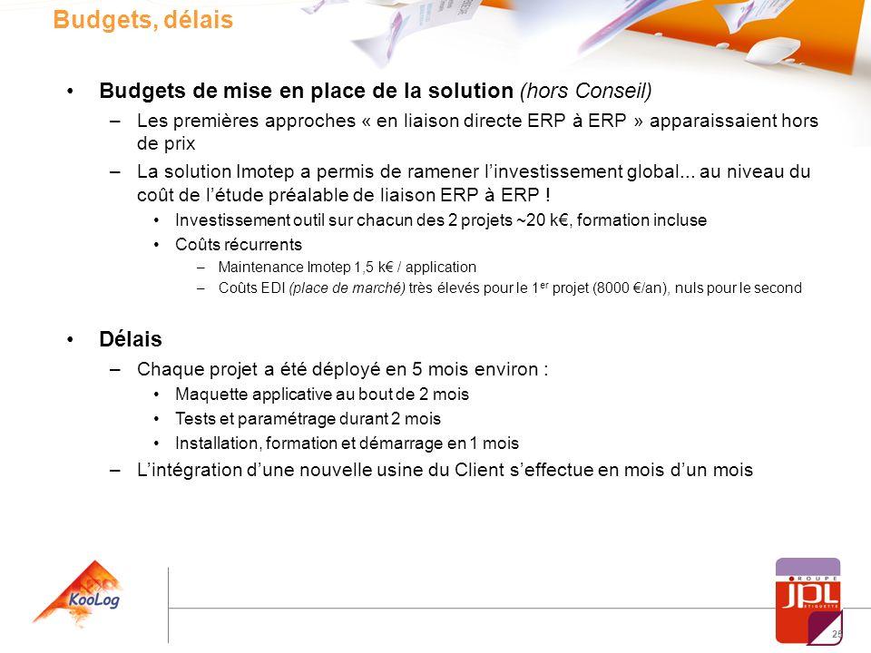 25 Budgets, délais Budgets de mise en place de la solution (hors Conseil) –Les premières approches « en liaison directe ERP à ERP » apparaissaient hor