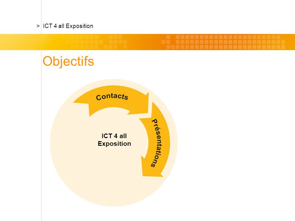 Objectifs ICT 4 all Exposition