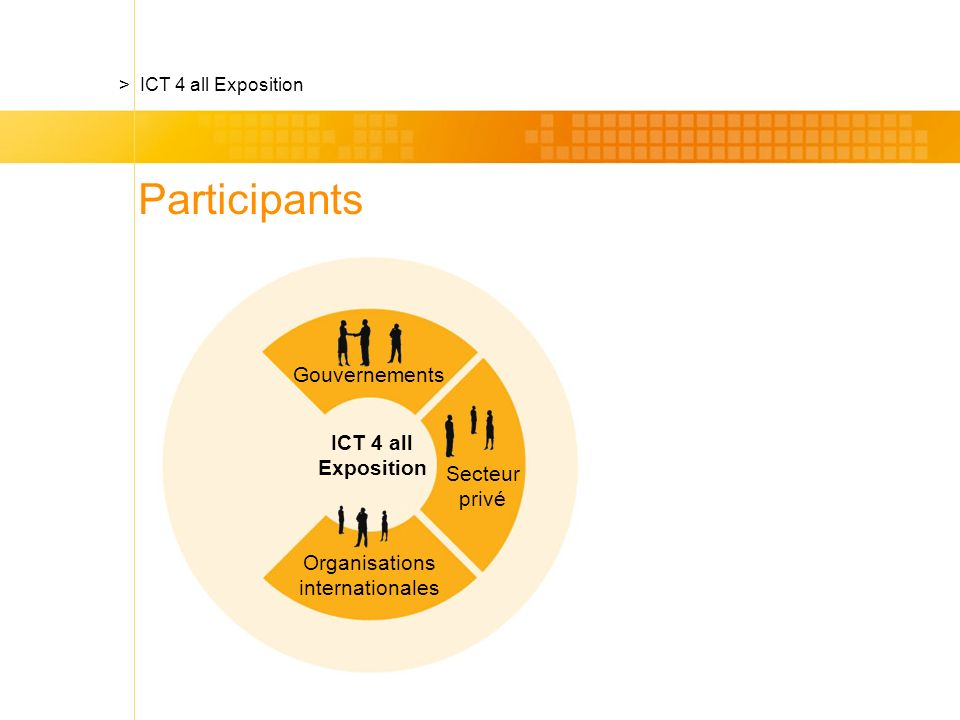 Organisations internationales ICT 4 all Exposition > ICT 4 all Exposition Gouvernements Secteur privé Participants