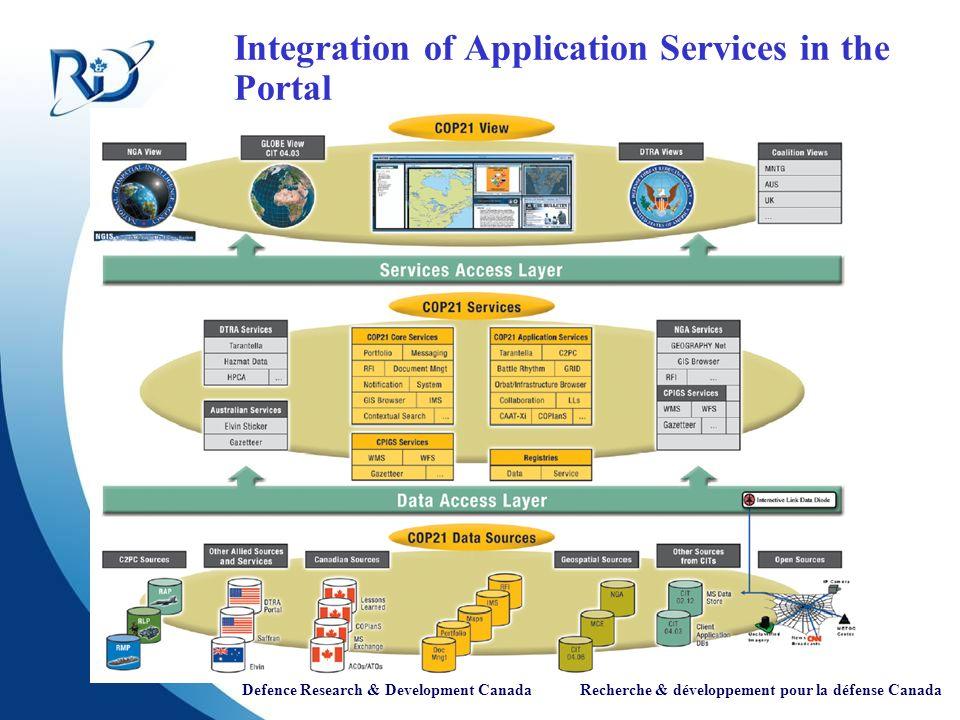Defence Research & Development Canada Recherche & développement pour la défense Canada Integration of Application Services in the Portal
