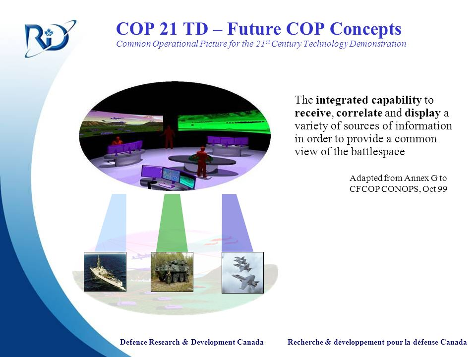 Defence Research & Development Canada Recherche & développement pour la défense Canada COP 21 TD – Future COP Concepts Common Operational Picture for the 21 st Century Technology Demonstration The integrated capability to receive, correlate and display a variety of sources of information in order to provide a common view of the battlespace Adapted from Annex G to CFCOP CONOPS, Oct 99
