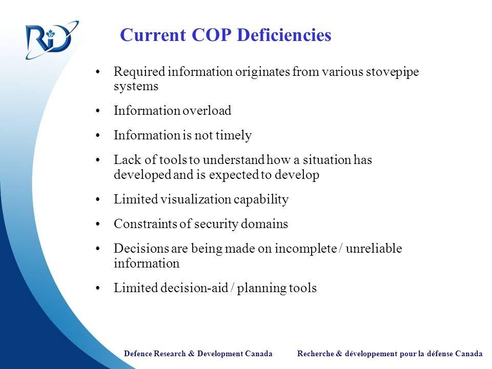 Defence Research & Development Canada Recherche & développement pour la défense Canada COP 21 Vision
