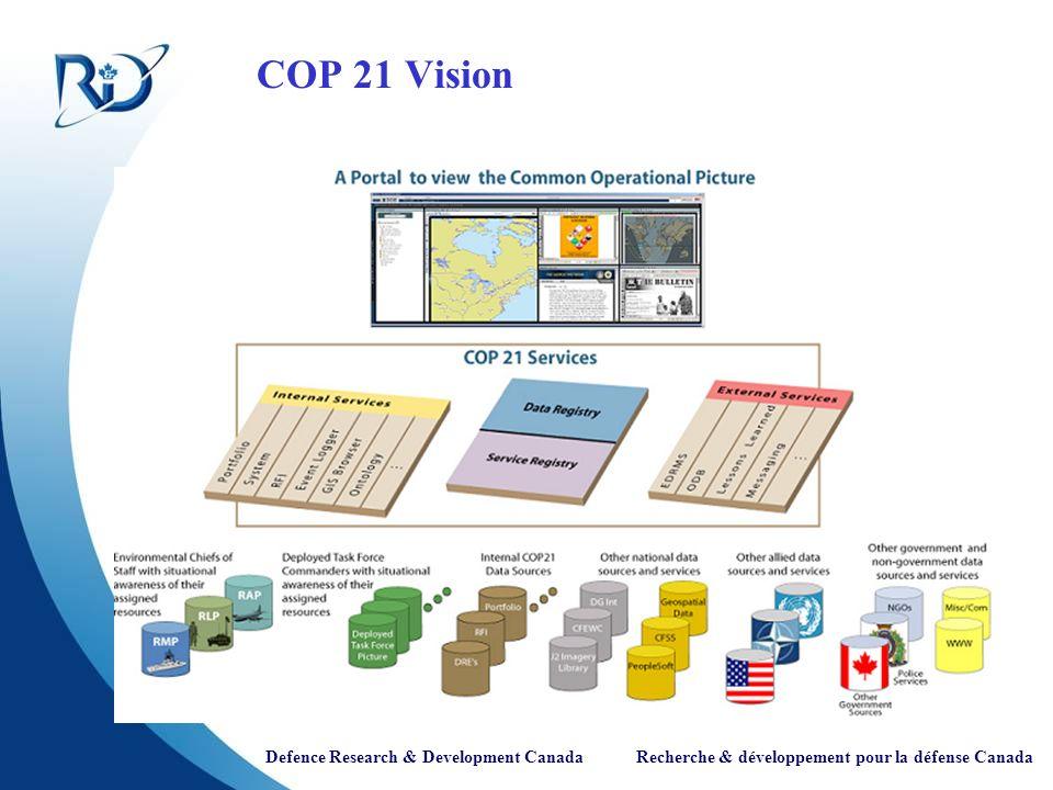 Defence Research & Development Canada Recherche & développement pour la défense Canada COP 21 Portal (Example) Portfolio NavigatorInformation Displays